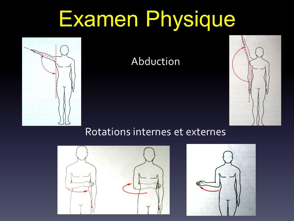 Examen Physique Abduction Rotations internes et externes