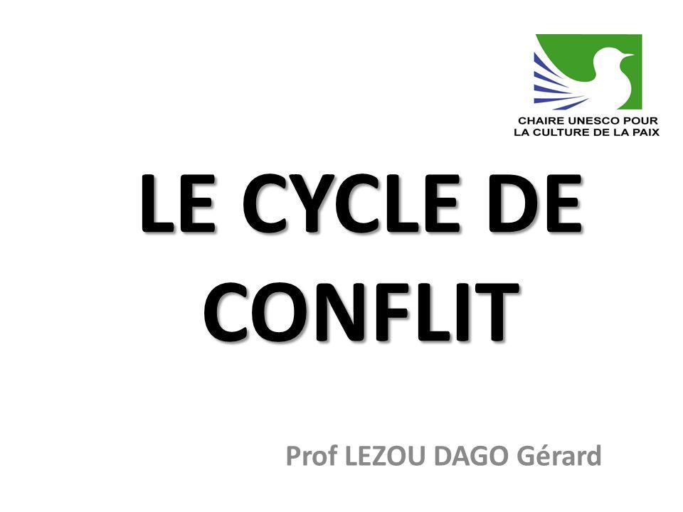 LE CYCLE DE CONFLIT Prof LEZOU DAGO Gérard