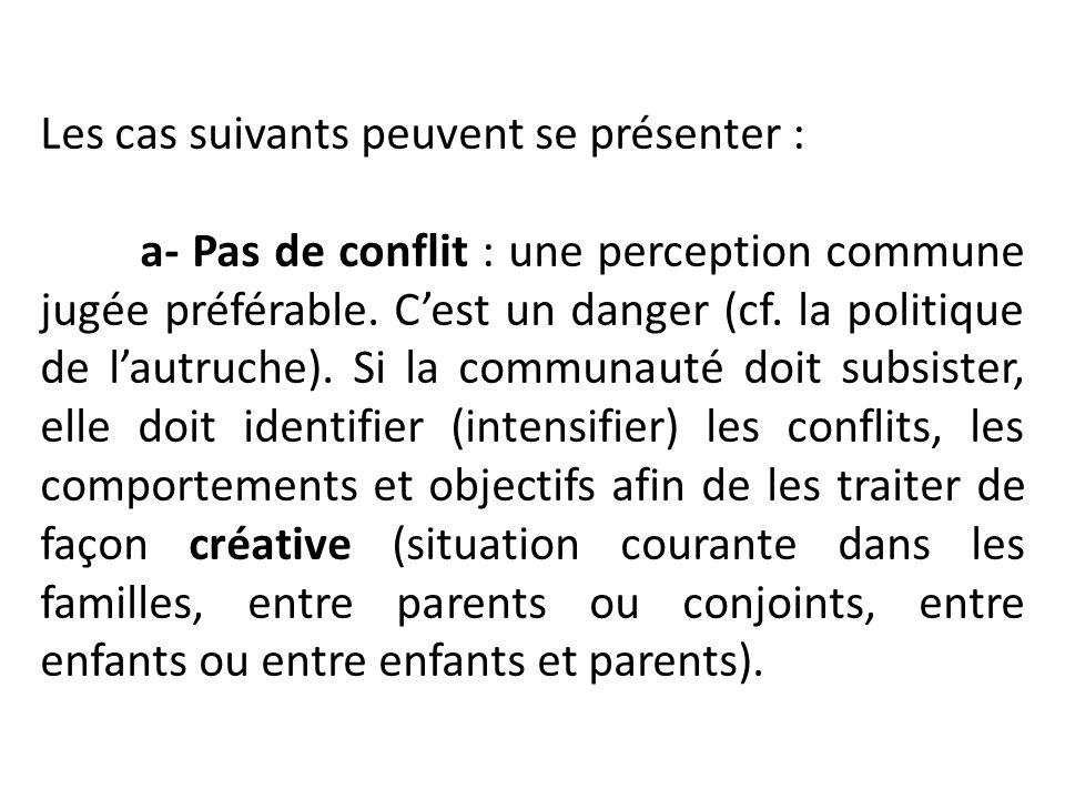 Les cas suivants peuvent se présenter : a- Pas de conflit : une perception commune jugée préférable. Cest un danger (cf. la politique de lautruche). S
