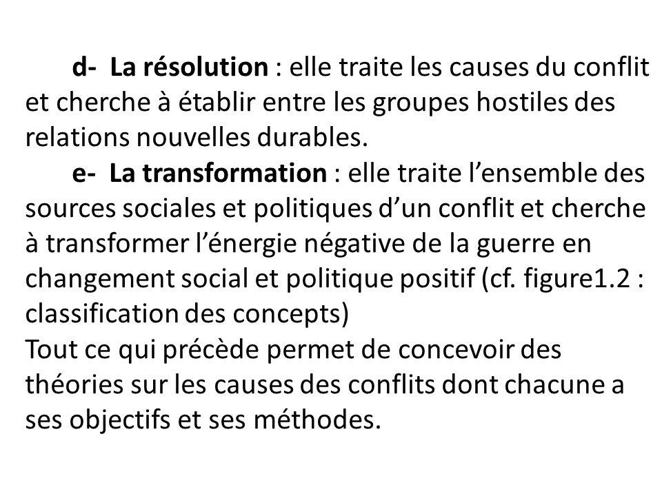 d- La résolution : elle traite les causes du conflit et cherche à établir entre les groupes hostiles des relations nouvelles durables. e- La transform