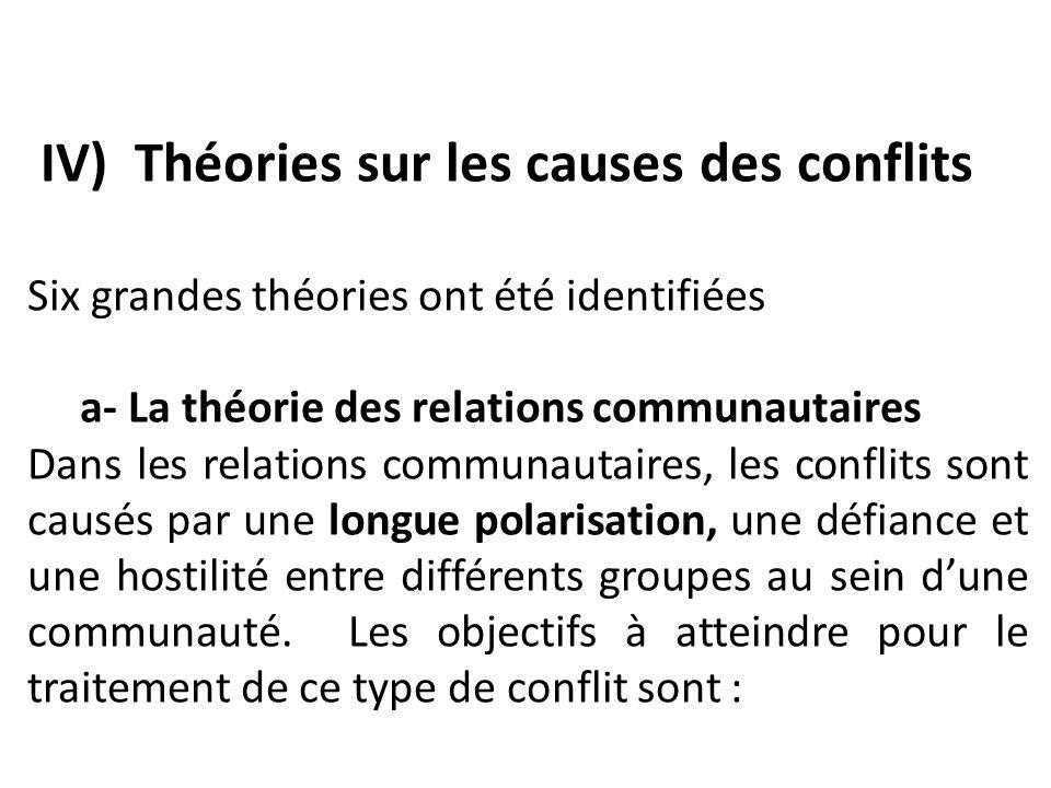 IV) Théories sur les causes des conflits Six grandes théories ont été identifiées a- La théorie des relations communautaires Dans les relations commun