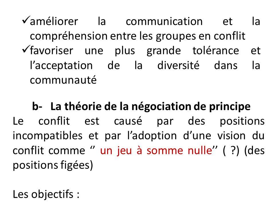 améliorer la communication et la compréhension entre les groupes en conflit favoriser une plus grande tolérance et lacceptation de la diversité dans l