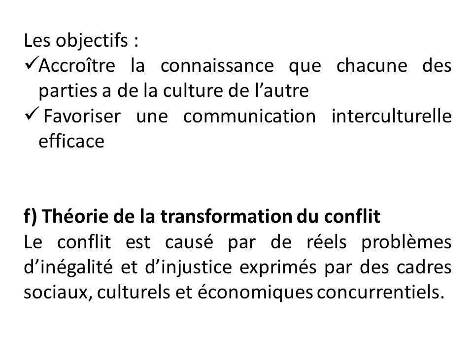 Les objectifs : Accroître la connaissance que chacune des parties a de la culture de lautre Favoriser une communication interculturelle efficace f) Th