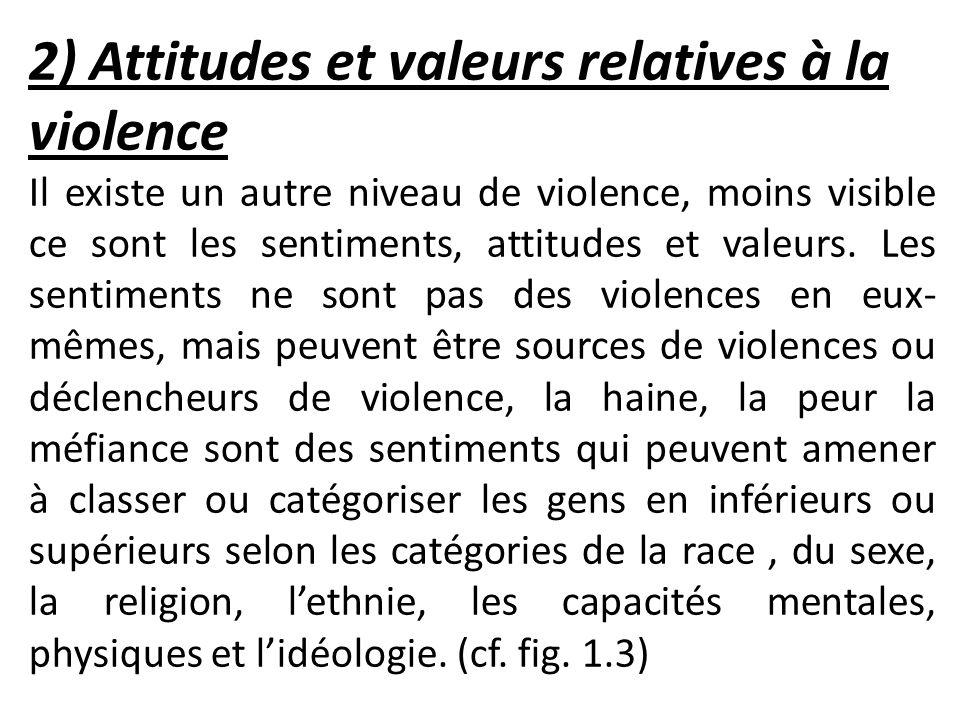2) Attitudes et valeurs relatives à la violence Il existe un autre niveau de violence, moins visible ce sont les sentiments, attitudes et valeurs. Les