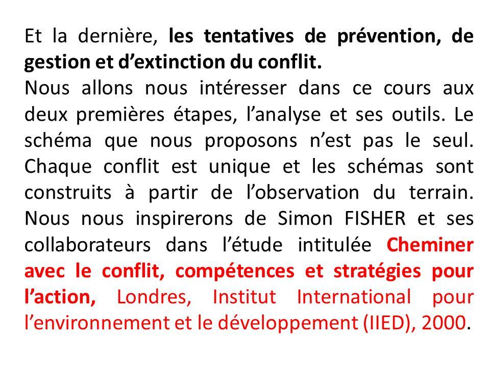 Et la dernière, les tentatives de prévention, de gestion et dextinction du conflit. Nous allons nous intéresser dans ce cours aux deux premières étape