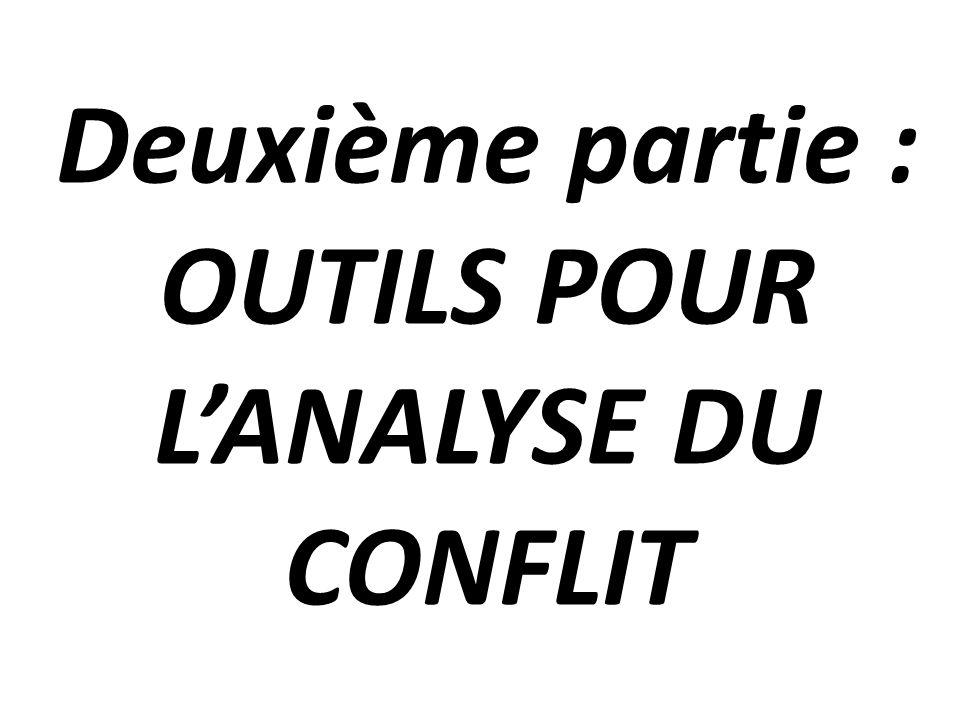 Deuxième partie : OUTILS POUR LANALYSE DU CONFLIT