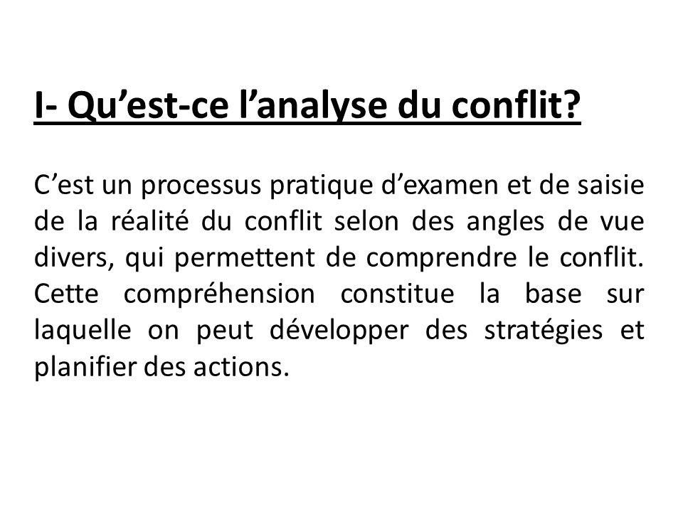 I- Quest-ce lanalyse du conflit? Cest un processus pratique dexamen et de saisie de la réalité du conflit selon des angles de vue divers, qui permette
