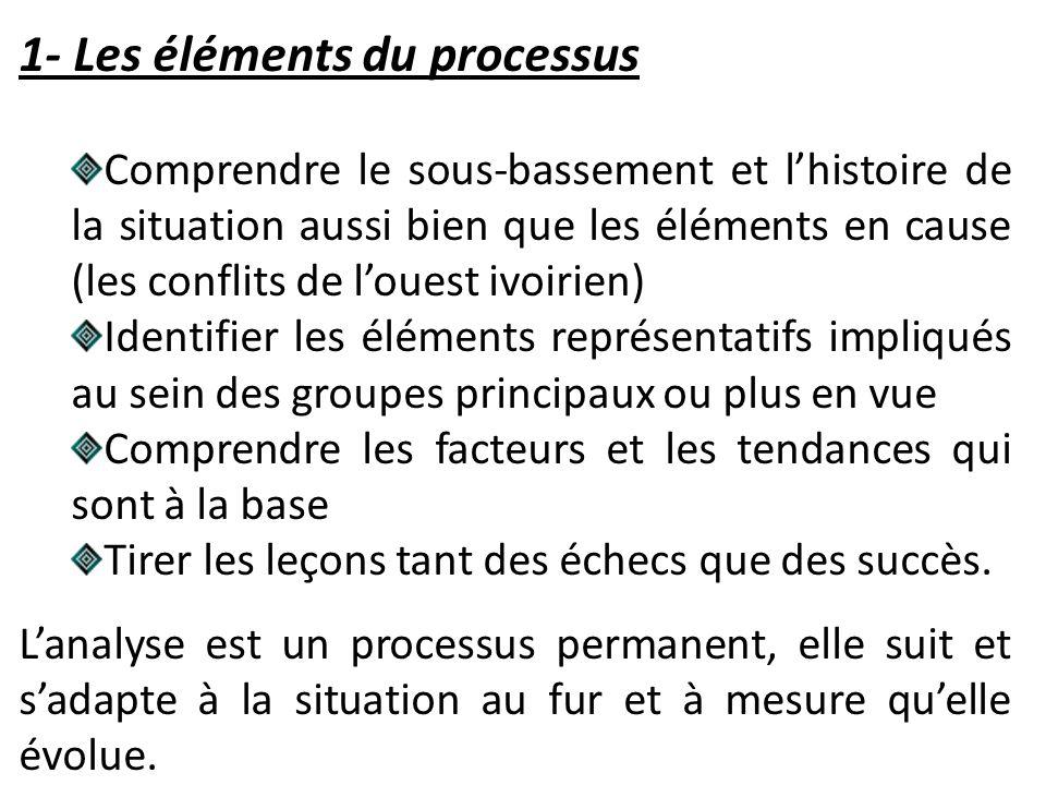 1- Les éléments du processus Comprendre le sous-bassement et lhistoire de la situation aussi bien que les éléments en cause (les conflits de louest iv