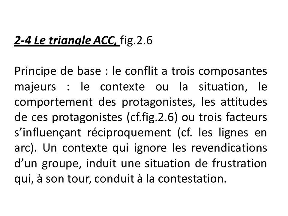 2-4 Le triangle ACC, fig.2.6 Principe de base : le conflit a trois composantes majeurs : le contexte ou la situation, le comportement des protagoniste
