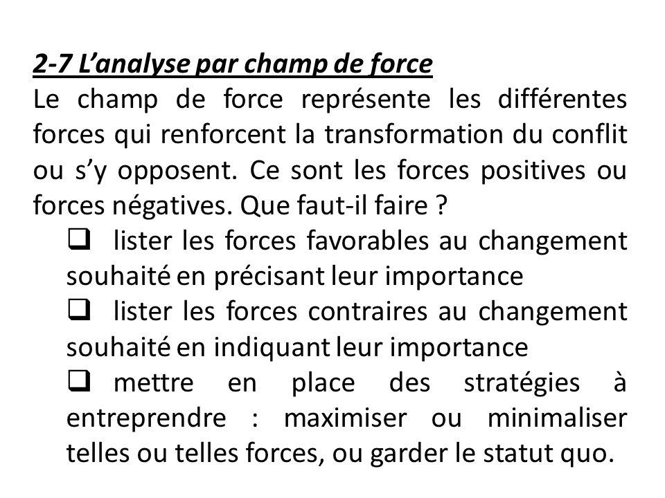 2-7 Lanalyse par champ de force Le champ de force représente les différentes forces qui renforcent la transformation du conflit ou sy opposent. Ce son
