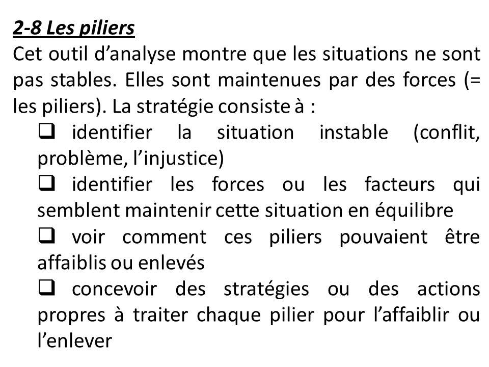 2-8 Les piliers Cet outil danalyse montre que les situations ne sont pas stables. Elles sont maintenues par des forces (= les piliers). La stratégie c