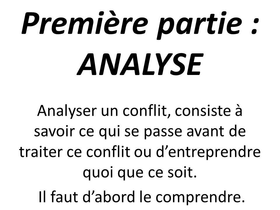 Première partie : ANALYSE Analyser un conflit, consiste à savoir ce qui se passe avant de traiter ce conflit ou dentreprendre quoi que ce soit. Il fau