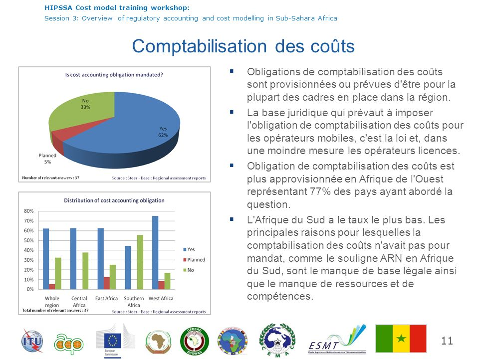 HIPSSA Cost model training workshop: Session 3: Overview of regulatory accounting and cost modelling in Sub-Sahara Africa 11 Comptabilisation des coût
