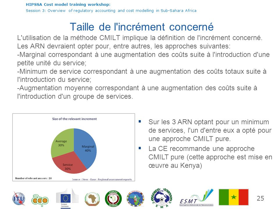 HIPSSA Cost model training workshop: Session 3: Overview of regulatory accounting and cost modelling in Sub-Sahara Africa 25 Taille de l'incrément con