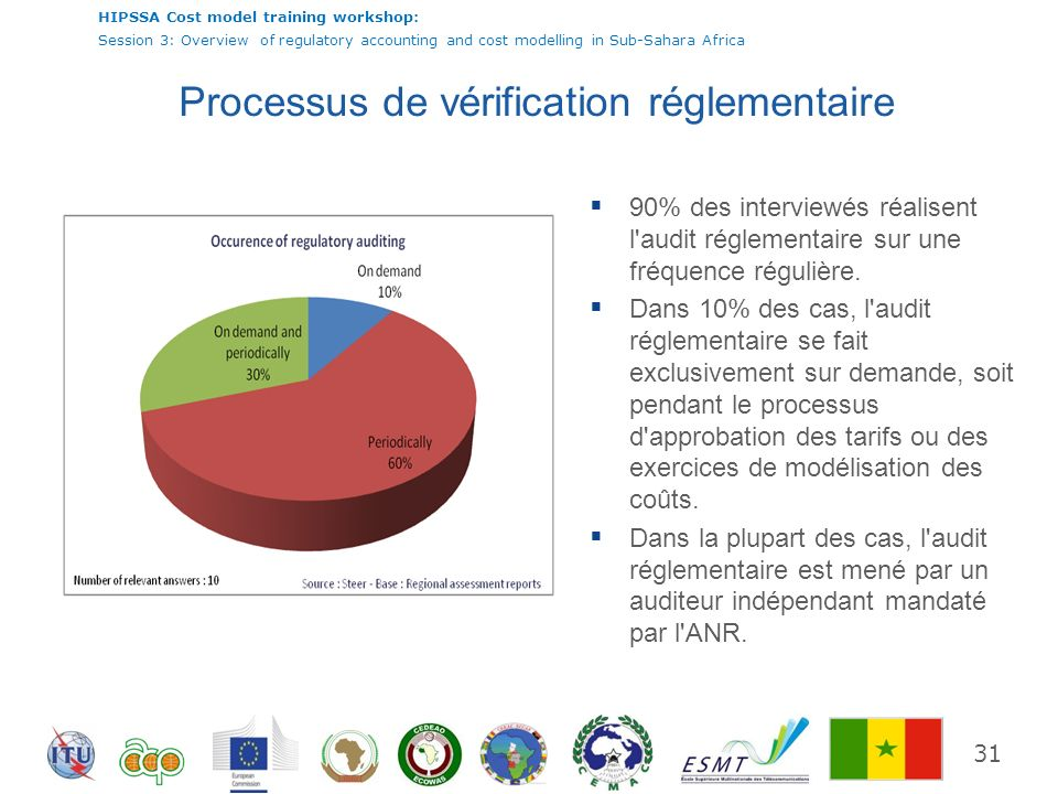 HIPSSA Cost model training workshop: Session 3: Overview of regulatory accounting and cost modelling in Sub-Sahara Africa 31 Processus de vérification