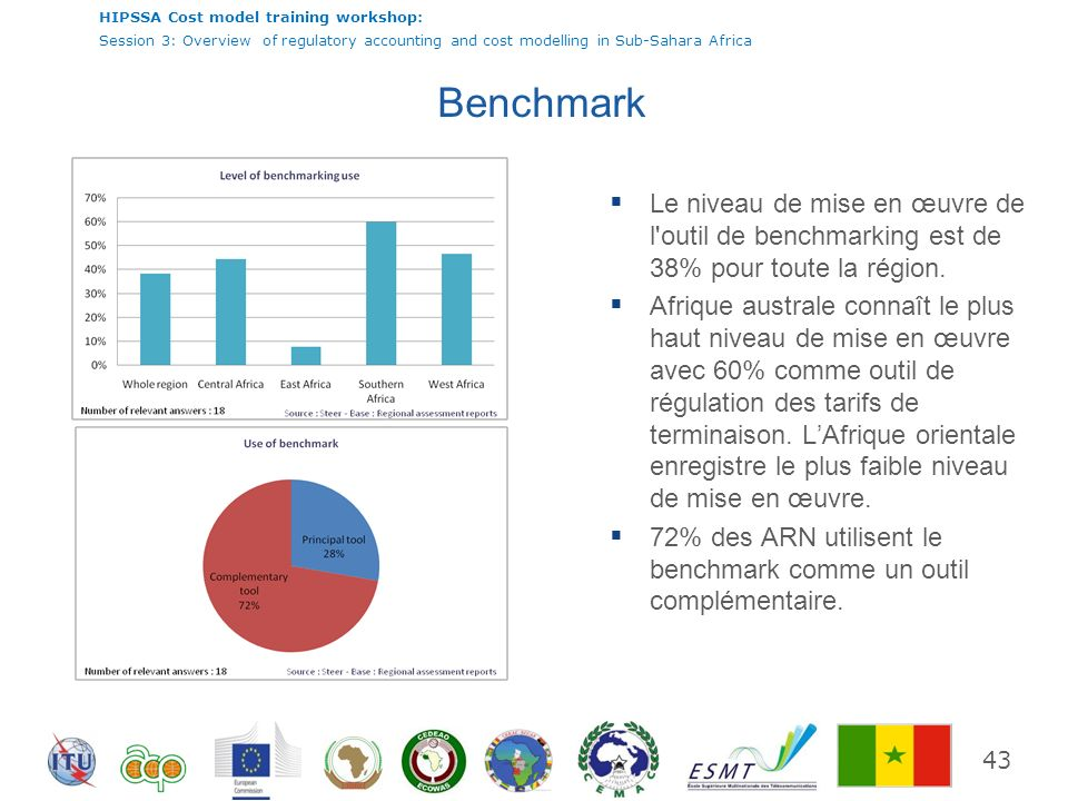 HIPSSA Cost model training workshop: Session 3: Overview of regulatory accounting and cost modelling in Sub-Sahara Africa 43 Benchmark Le niveau de mi