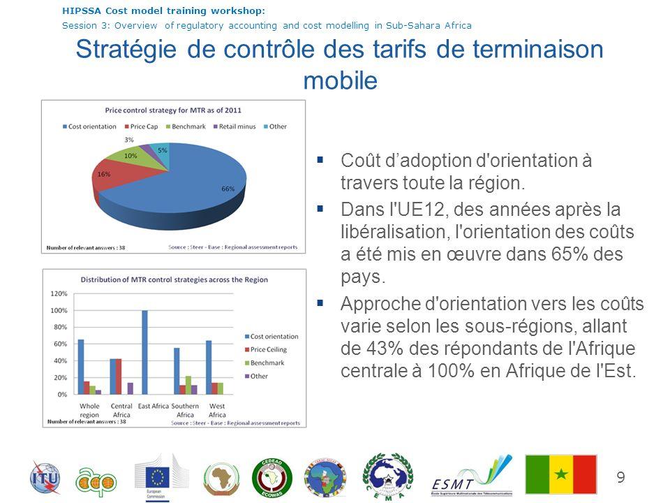 HIPSSA Cost model training workshop: Session 3: Overview of regulatory accounting and cost modelling in Sub-Sahara Africa 20 Nouveaux défis pour le contrôle des prix Infrastructures à large bande et les réseaux NGN représentent plus de 50% des nouveaux défis considérés par les ARN.