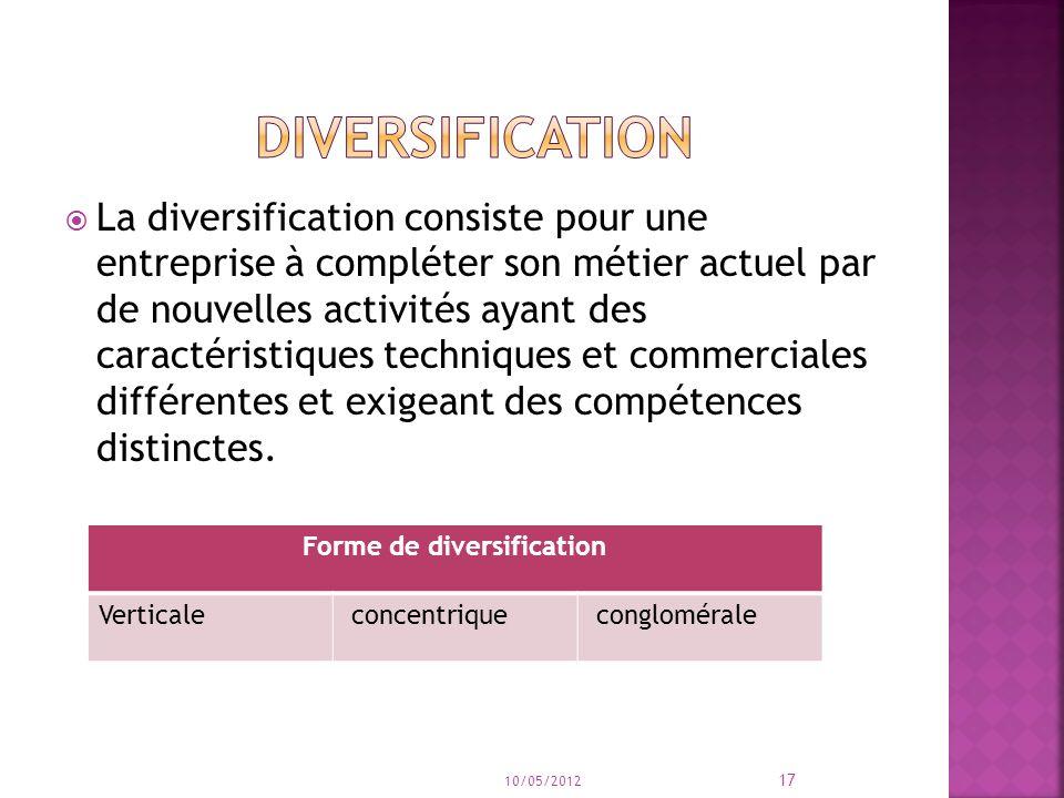 La diversification consiste pour une entreprise à compléter son métier actuel par de nouvelles activités ayant des caractéristiques techniques et commerciales différentes et exigeant des compétences distinctes.