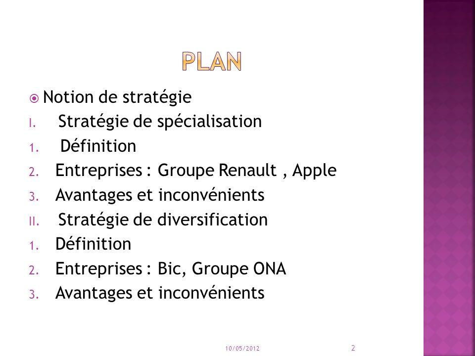 Notion de stratégie I. Stratégie de spécialisation 1. Définition 2. Entreprises : Groupe Renault, Apple 3. Avantages et inconvénients II. Stratégie de