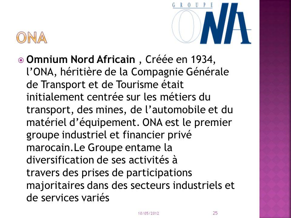 Omnium Nord Africain, Créée en 1934, lONA, héritière de la Compagnie Générale de Transport et de Tourisme était initialement centrée sur les métiers du transport, des mines, de lautomobile et du matériel déquipement.
