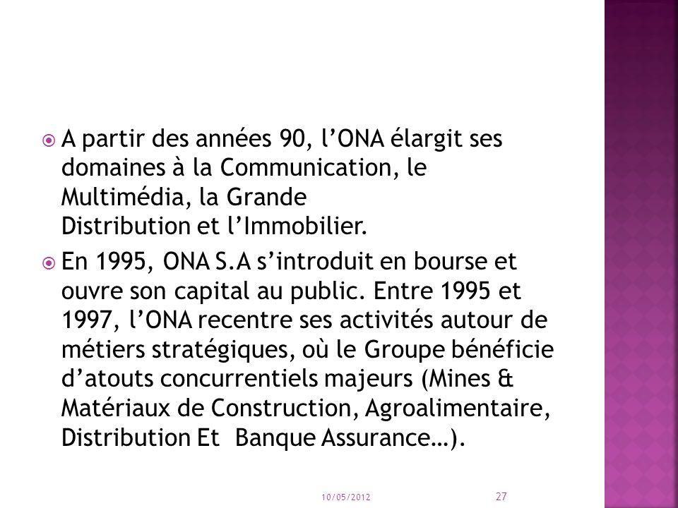A partir des années 90, lONA élargit ses domaines à la Communication, le Multimédia, la Grande Distribution et lImmobilier. En 1995, ONA S.A sintrodui