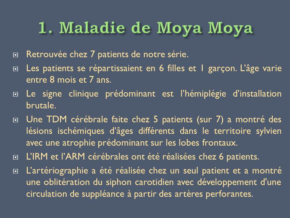 La maladie de Moya Moya est une maladie angiogénique rare liée à une sténose progressive des artères cérébrales situées à la base du cerveau, concernant la portion intracérébrale des carotides internes, avec développement d un réseau collatéral qui donne un aspect en «fumée de cigarette » («moya-moya » en japonais).