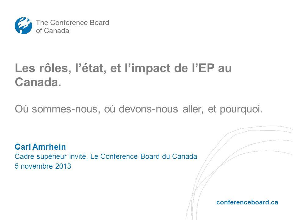 conferenceboard.ca Les rôles, létat, et limpact de lEP au Canada. Carl Amrhein Cadre supérieur invité, Le Conference Board du Canada 5 novembre 2013 O