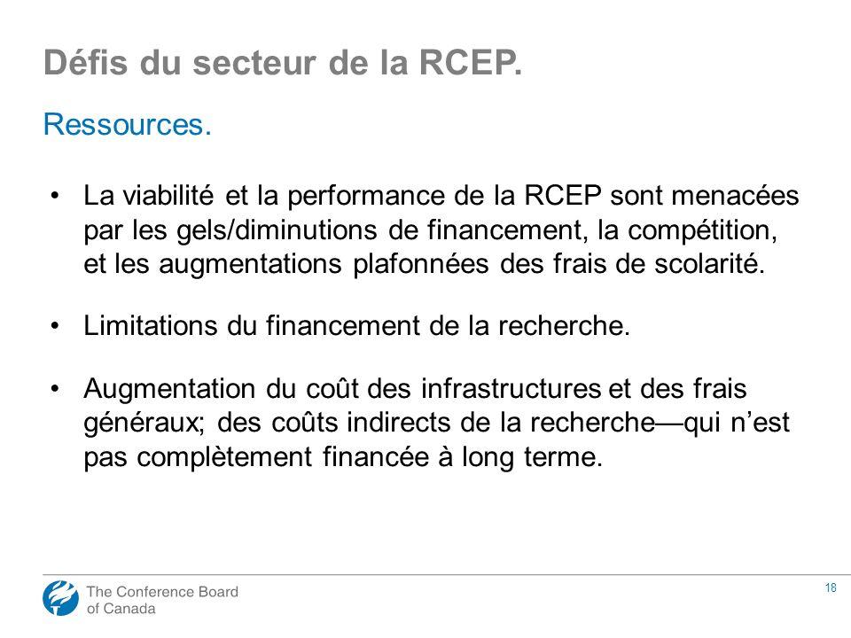 18 Ressources. La viabilité et la performance de la RCEP sont menacées par les gels/diminutions de financement, la compétition, et les augmentations p