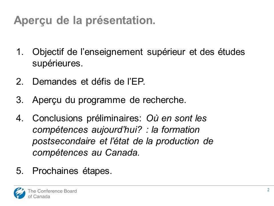 2 1.Objectif de lenseignement supérieur et des études supérieures. 2.Demandes et défis de lEP. 3.Aperçu du programme de recherche. 4.Conclusions préli