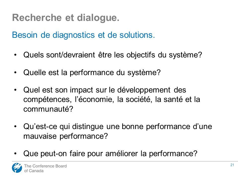 21 Besoin de diagnostics et de solutions. Quels sont/devraient être les objectifs du système? Quelle est la performance du système? Quel est son impac