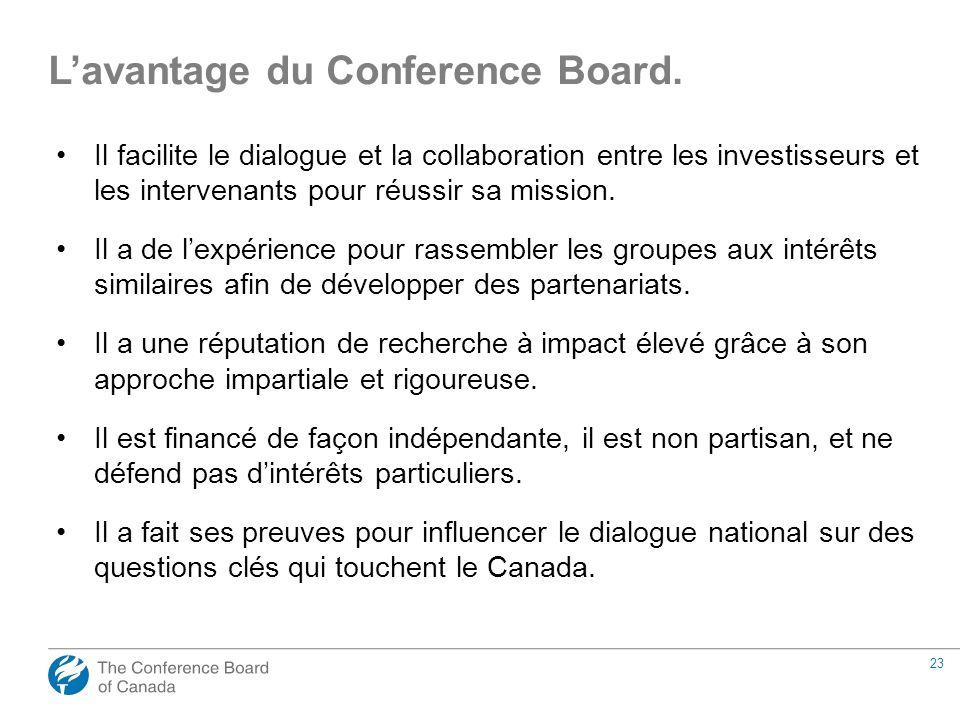 23 Il facilite le dialogue et la collaboration entre les investisseurs et les intervenants pour réussir sa mission. Il a de lexpérience pour rassemble