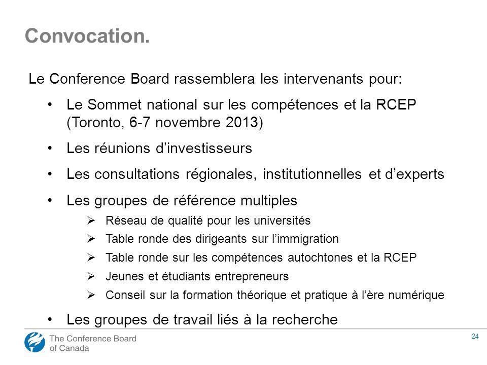 24 Le Conference Board rassemblera les intervenants pour: Le Sommet national sur les compétences et la RCEP (Toronto, 6-7 novembre 2013) Les réunions