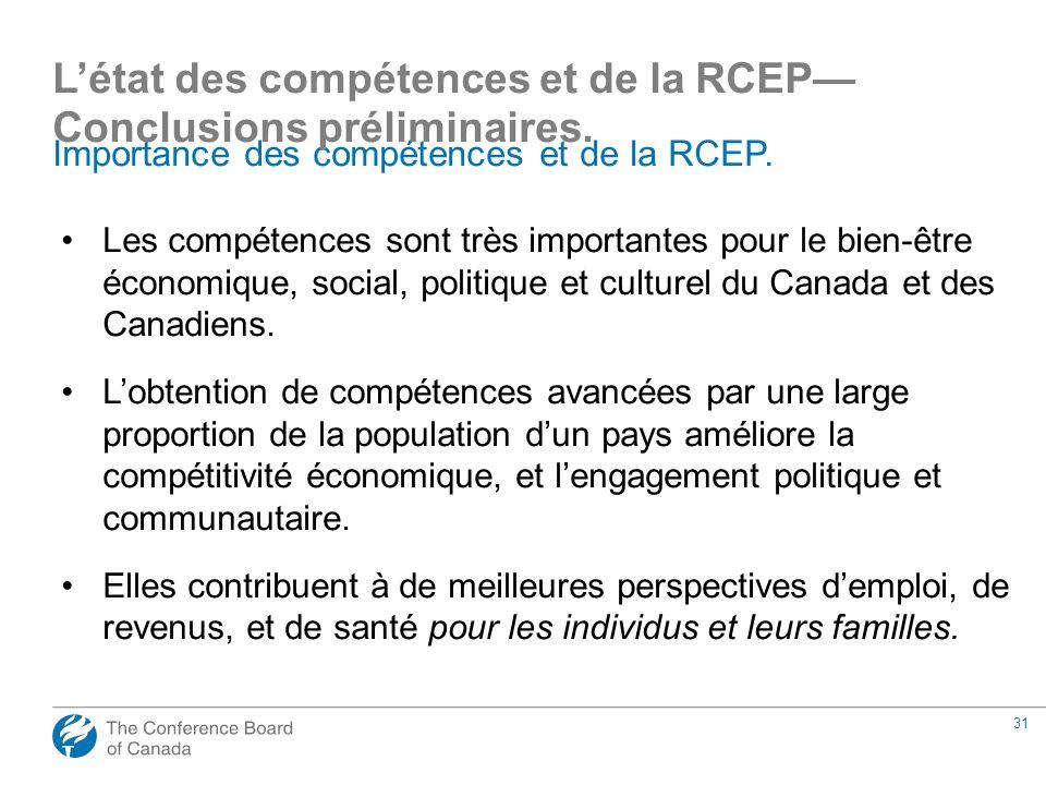31 Importance des compétences et de la RCEP. Les compétences sont très importantes pour le bien-être économique, social, politique et culturel du Cana