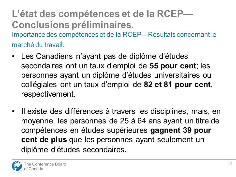 33 Importance des compétences et de la RCEPRésultats concernant le marché du travai l. Les Canadiens nayant pas de diplôme détudes secondaires ont un