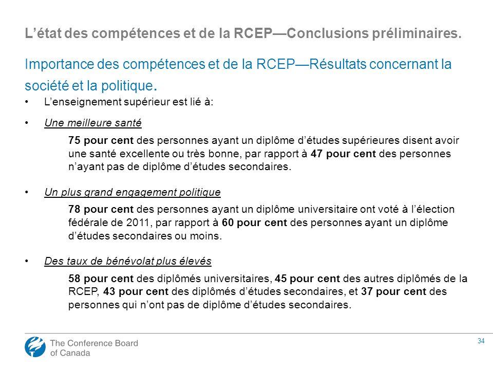 34 Importance des compétences et de la RCEPRésultats concernant la société et la politique. Lenseignement supérieur est lié à: Une meilleure santé 75