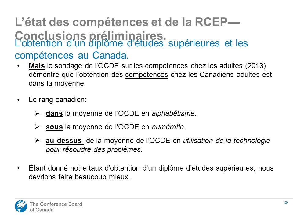 36 Lobtention dun diplôme détudes supérieures et les compétences au Canada. Mais le sondage de lOCDE sur les compétences chez les adultes (2013) démon