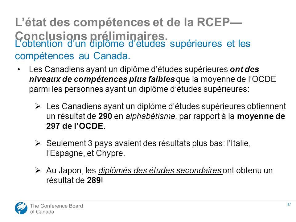 37 Lobtention dun diplôme détudes supérieures et les compétences au Canada. Les Canadiens ayant un diplôme détudes supérieures ont des niveaux de comp