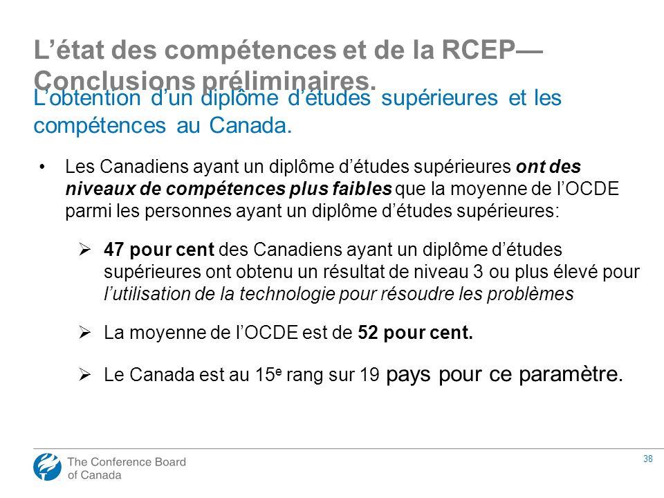 38 Lobtention dun diplôme détudes supérieures et les compétences au Canada. Les Canadiens ayant un diplôme détudes supérieures ont des niveaux de comp