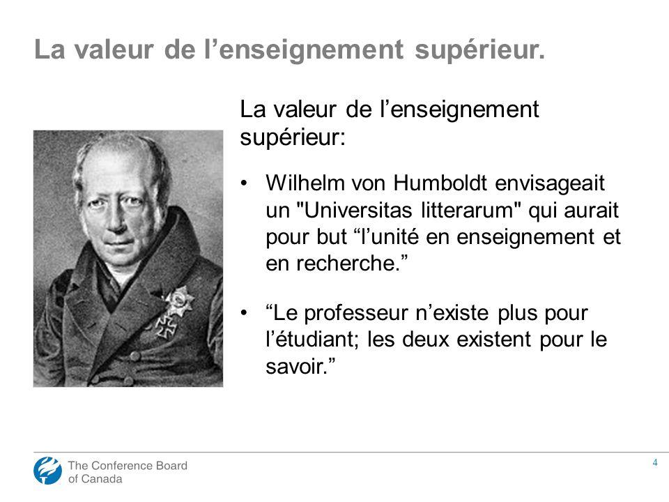 4 La valeur de lenseignement supérieur: Wilhelm von Humboldt envisageait un