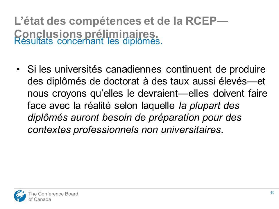 40 Résultats concernant les diplômés. Si les universités canadiennes continuent de produire des diplômés de doctorat à des taux aussi élevéset nous cr