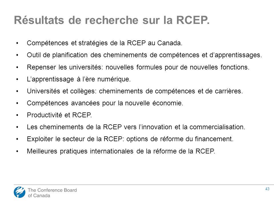 43 Compétences et stratégies de la RCEP au Canada. Outil de planification des cheminements de compétences et dapprentissages. Repenser les universités