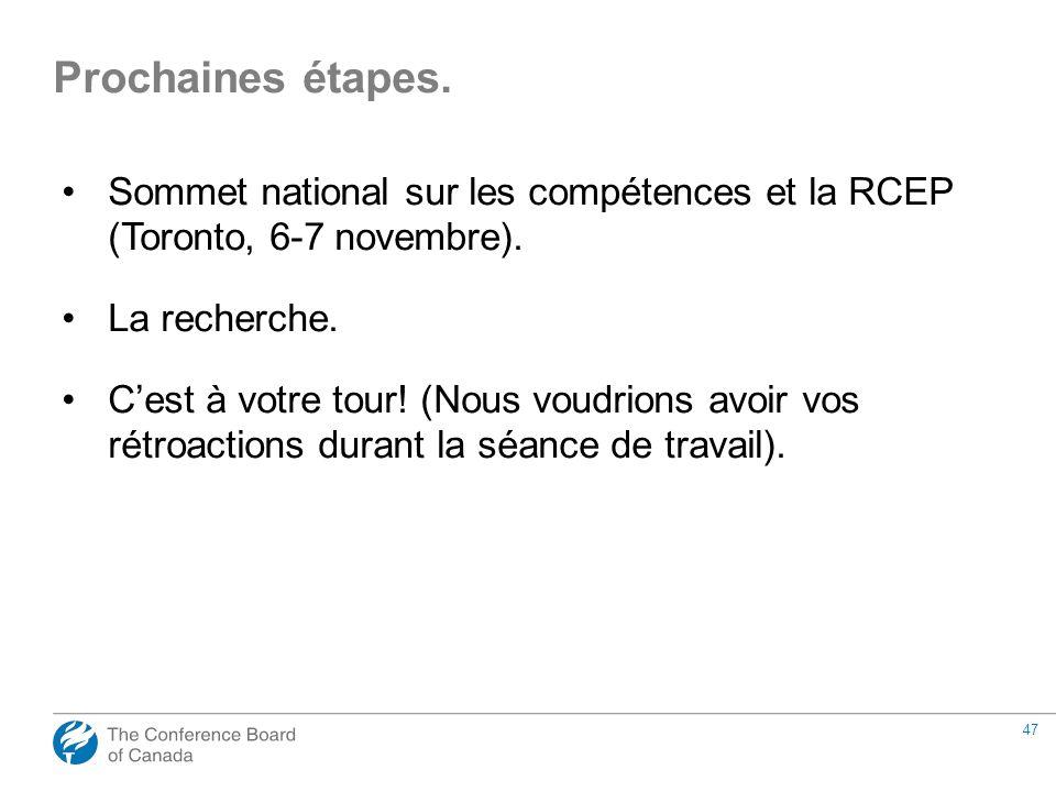 47 Sommet national sur les compétences et la RCEP (Toronto, 6-7 novembre). La recherche. Cest à votre tour! (Nous voudrions avoir vos rétroactions dur