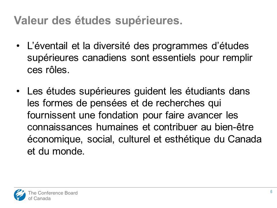 6 Léventail et la diversité des programmes détudes supérieures canadiens sont essentiels pour remplir ces rôles. Les études supérieures guident les ét