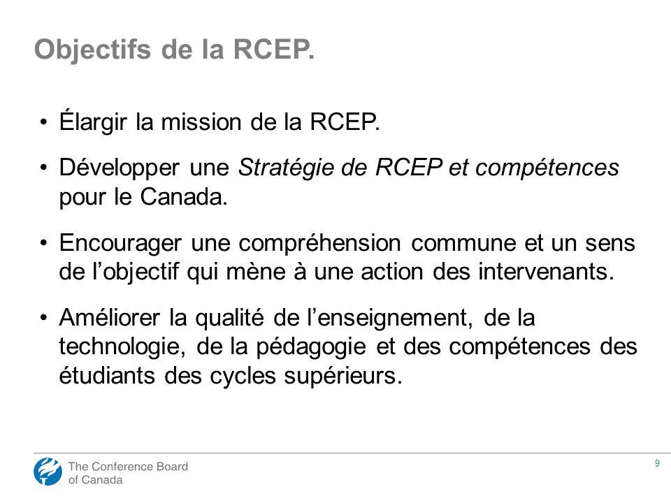 9 Élargir la mission de la RCEP. Développer une Stratégie de RCEP et compétences pour le Canada. Encourager une compréhension commune et un sens de lo