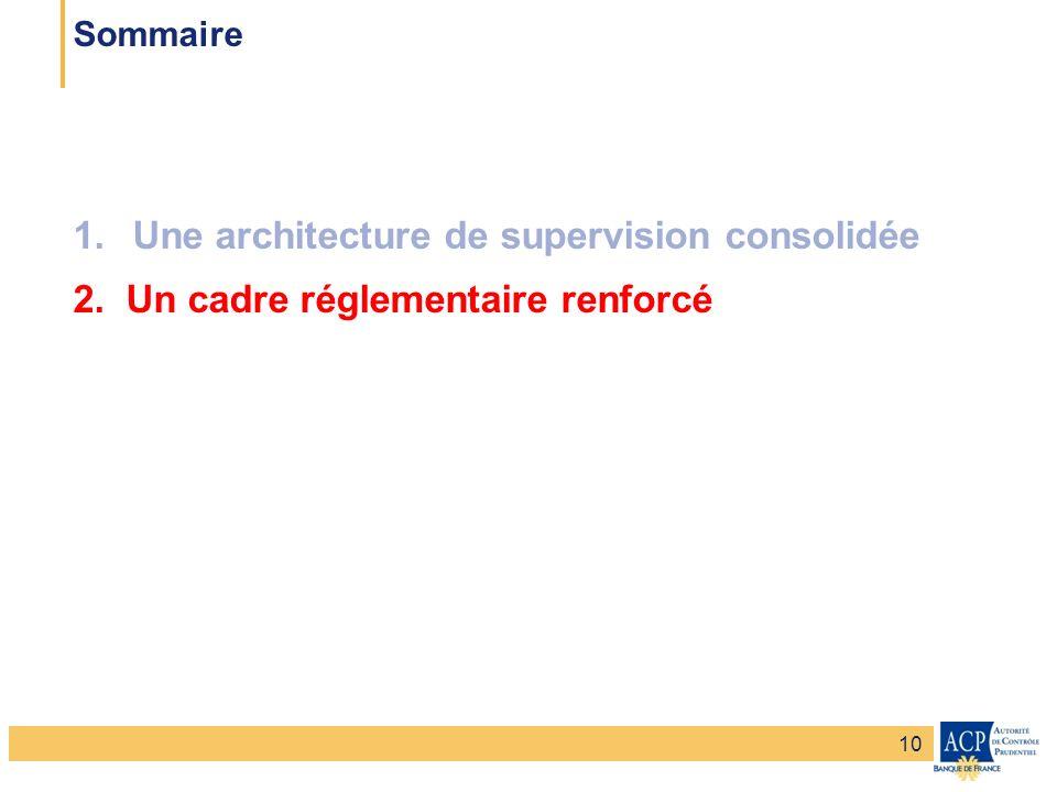 Banque de France – Secrétariat général de la Commission bancaire Banque de France – Autorité de Contrôle Prudentiel Sommaire 1.Une architecture de sup