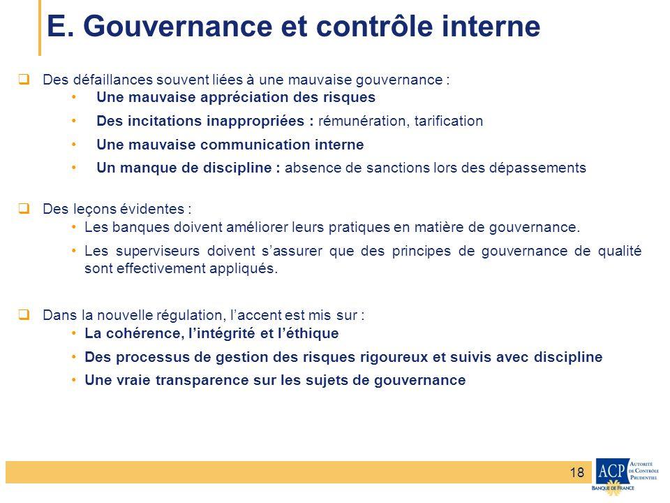 Banque de France – Secrétariat général de la Commission bancaire Banque de France – Autorité de Contrôle Prudentiel E. Gouvernance et contrôle interne