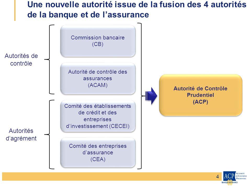 Banque de France – Secrétariat général de la Commission bancaire Banque de France – Autorité de Contrôle Prudentiel Une nouvelle autorité issue de la