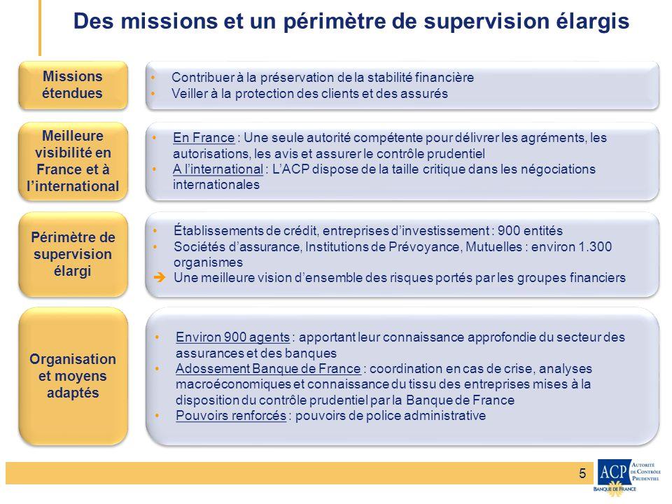 Banque de France – Secrétariat général de la Commission bancaire Banque de France – Autorité de Contrôle Prudentiel Des missions et un périmètre de su