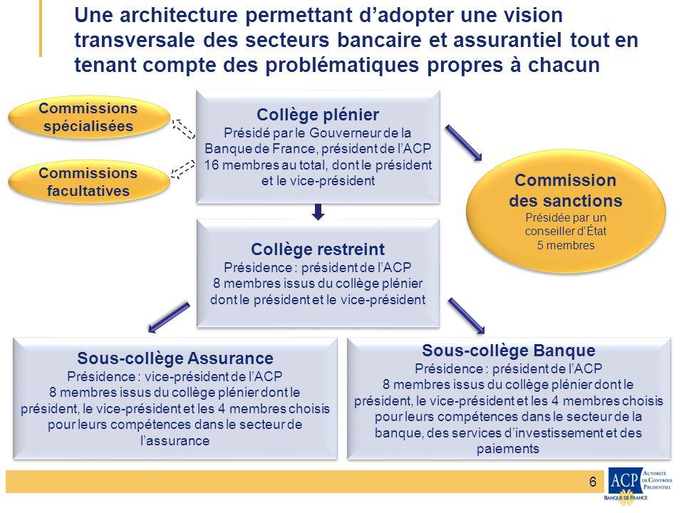 Banque de France – Secrétariat général de la Commission bancaire Banque de France – Autorité de Contrôle Prudentiel Une architecture permettant dadopt