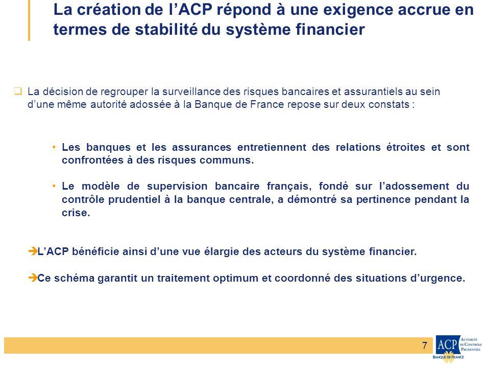Banque de France – Secrétariat général de la Commission bancaire Banque de France – Autorité de Contrôle Prudentiel La création de lACP répond à une e
